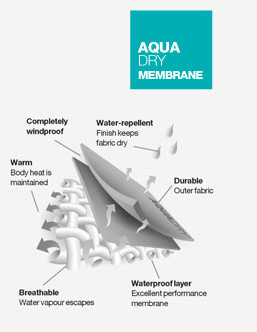 Aqua Dry Membrane