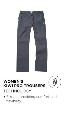 Women's Kiwi Pro Trousers